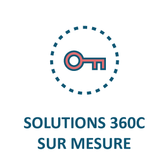Solutions 360c sur mesure